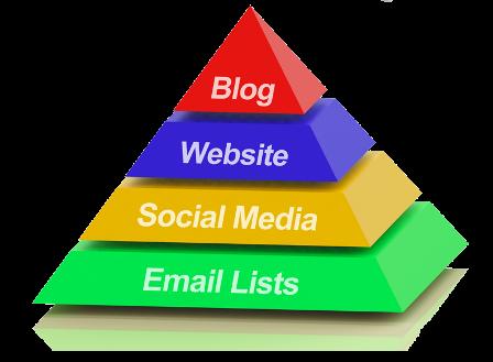 belajar Bisnis Properti online